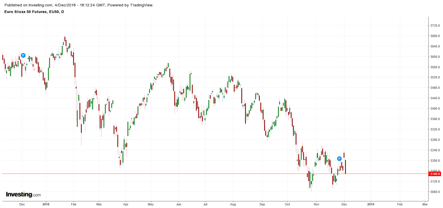 Euro stoxx 50.png
